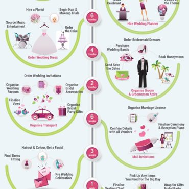 wedding-info-email-embed-wedding-planning-infographic