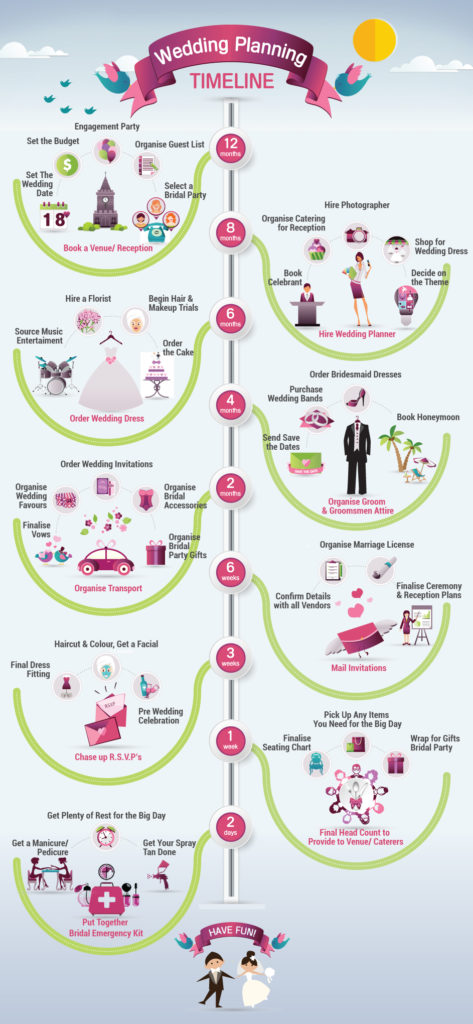 wedding-planning-infographic